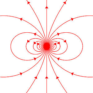 "Magnetic moment - Magnetic field lines around a ""magnetostatic dipole"". The magnetic dipole itself is located in the center of the figure, seen from the side, and pointing upward."