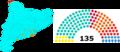 Mapa eleccions Parlament Catalunya 27S 2015.png