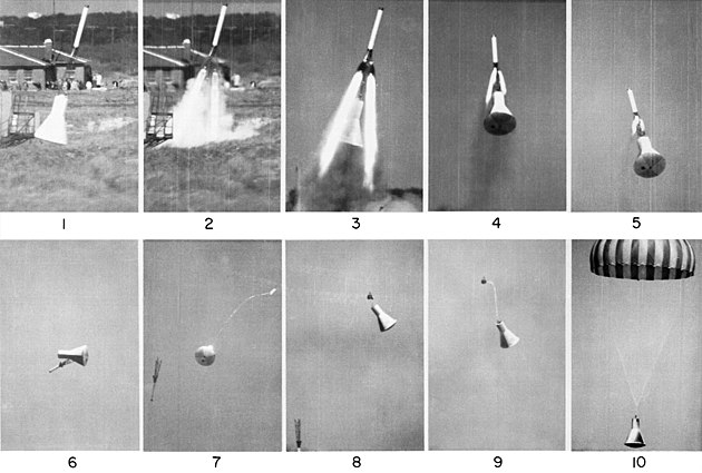 Flight of the spacecraft and launch escape system