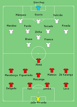Mexico-Angola line-up.svg