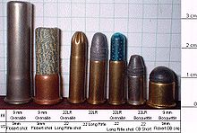 Gauge Firearms Wikipedia