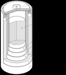 Sodium–sulfur battery - Wikipedia