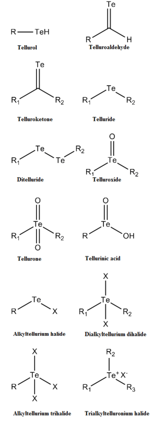 Organotellurium chemistry - General structures of some organotellurium compounds