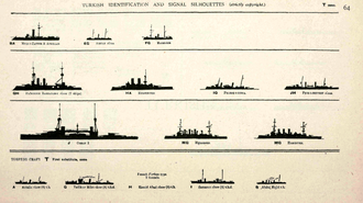Silhouettes of the warships of the Ottoman Navy, as projected for 1914 (including the undelivered dreadnought Sultan Osman-i Evvel) Ottoman Fleet 1914.png