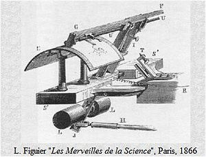 Image scanner - Caselli's pantelegraph mechanism