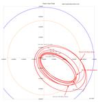 Parker Solar Probe orbit.png