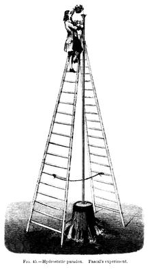 H And H Tire >> Crève-tonneau de Pascal — Wikipédia