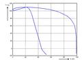 Phase diagram HCl H2O l v.PNG