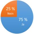 Prozente.png