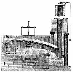 Schematic drawing of a puddling furnace.