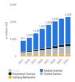 Revenue bar graph.png