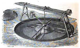 Buddle pit - A diagram of a working round buddle, from Machinery for Metalliferous Mines, by E. Henry Davies, 1902