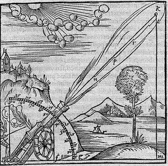 Daniel Santbech - Detail from Santbech's Problematum astronomicorum et geometricorum