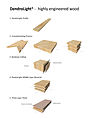 Schematic production process of Dendrolight sandwich panel.jpg