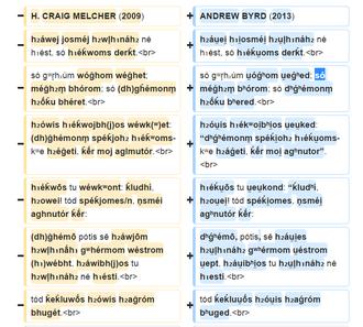 Schleicher's fable - Comparison