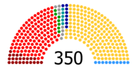Spanish Congress of Deputies after 1979 election.png
