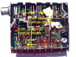 Varicap - Australian market band I-III-U television tuner with varicaps highlighted