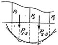 Teknisk Elasticitetslære - Pl2-fig16.png