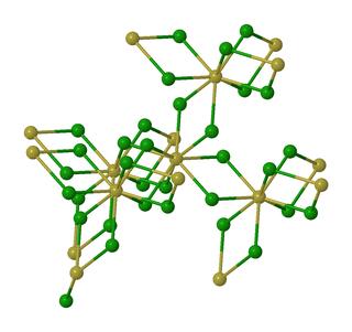 Thorium(IV) chloride Chemical compound