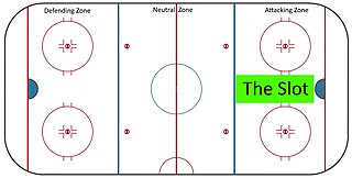 Slot (ice hockey) area on the hockey rink directly ahead of the goaltender between the faceoff circles on each side