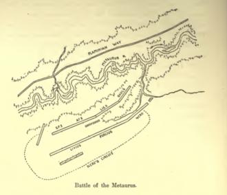 Gaius Claudius Nero - The Battle of the Metaurus, 207 BC.