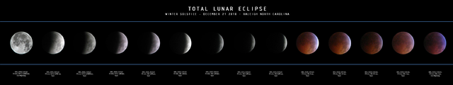 Total Lunar Eclipse - Winter Solstice - December 21 2010 - Raleigh North Carolina.png