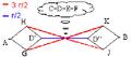 Treillis métallique à 24 brins - axe d'antisymétrie 2b.png