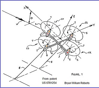 Crosswind kite power - This illustrates where parts of the wing set of a crosswind kite power device is crosswinding during conversion of the wind's kinetic energy.