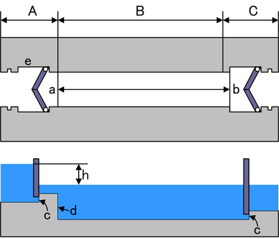 Water transport lock horizontal and sectional drawing.png