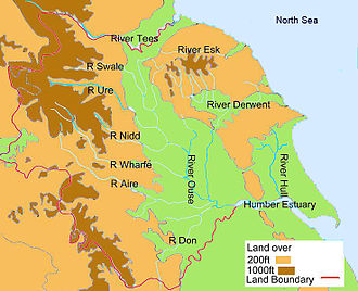 Topographical areas of Yorkshire - The main Rivers of Yorkshire