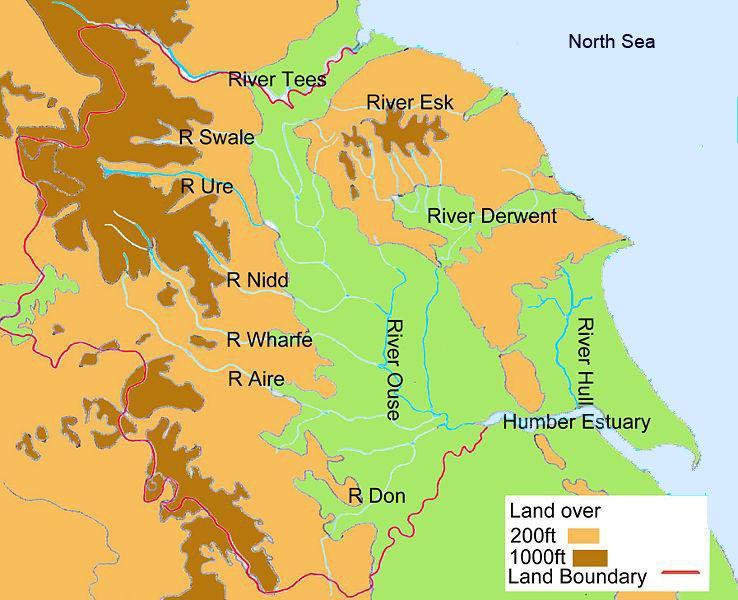 Yorkshire-Drainage