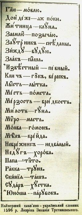 Словарь 1596 г. Лаврына Зызания Тустановского