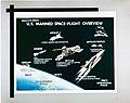 A COMPENDIUM OF FUTURE SPACE ACTIVITIES - NARA - 17476416.jpg