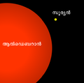 Aldebaran-Sun comparison-ml.png