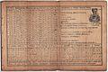 Almanac 1911.jpg