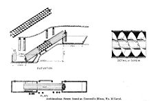 Archimedes screw | technology | Britannica.com  |Ancient Archimedes Screw