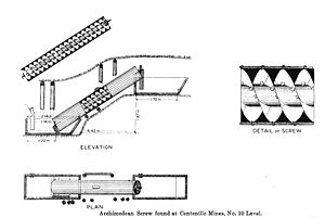 Archimedes' screw - Roman screw used to dewater mines in Spain