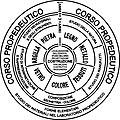 BAUHAUS schema didattico.jpg