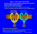 Basket-vs-choker-usage-dimensions-in-round-sling.png