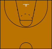 Basketball Halfcourt.svg