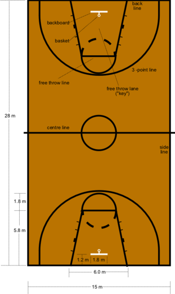 357px Basketball court dimensions