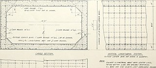 File:Bridges and culverts for highway traffic, flat slab and
