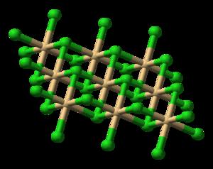 Cadmium bromide - Image: Cadmium chloride 3D balls