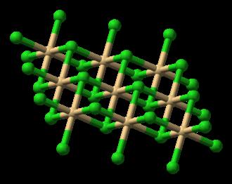 Cadmium chloride - Image: Cadmium chloride 3D balls