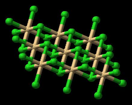 Magnesium Klorida Wikiwand