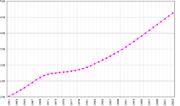Demografía de Cabo Verde
