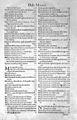 Carlo Ruini, Anatomia del cavallo, infermita et suoi... Wellcome L0029398.jpg