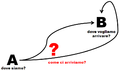 Change Management (paradigma).PNG
