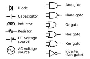 Schema elettrico wikipedia for Legenda simboli elettrici