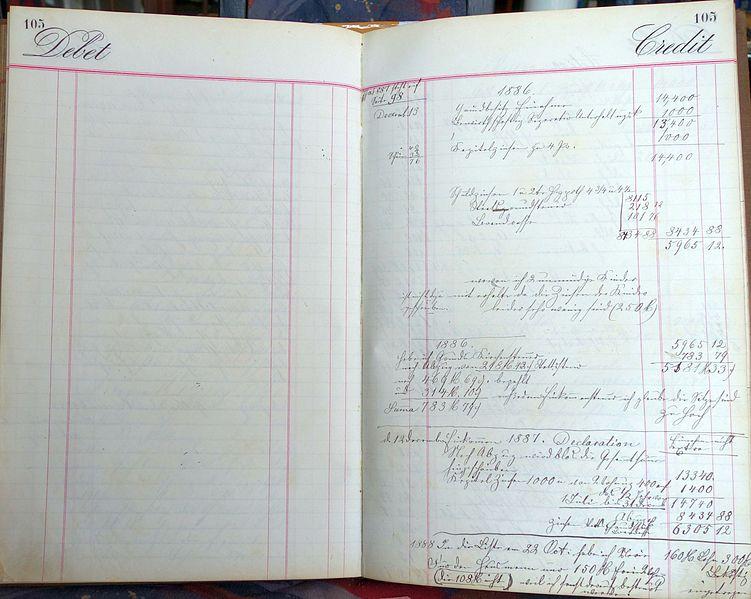 File:Conto Haupt Buch von Naom Dedo, Rauchwarenhändler in Leipzig (1872-1889)-69.jpg